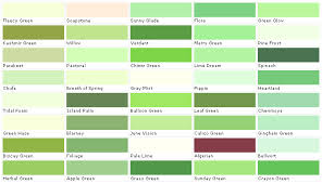 Green Paint Color Chart Pratt And Lambert Colors House Paint Color Chart Chip