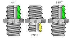 Bsp Thread Archives Ryco Hydraulics