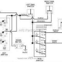 gravely 5260 tractor wiring diagram data wiring diagram promaster 300 electrical wiring diagram wiring schematics diagram lawn mower wiring diagram gravely 5260 tractor wiring diagram