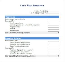 format of cash flow statements sample cash flow statement 7 examples format