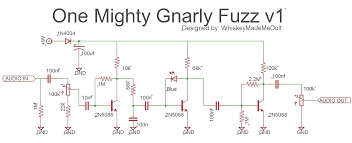 omg fuzz version  the circuit