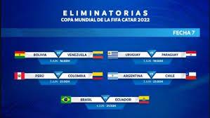 Tabla de posiciones de la eliminatoria: Esppeaduhrzm6m