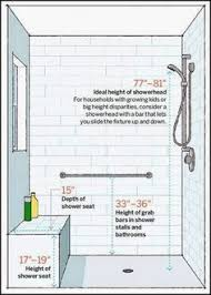 Bath Numbers: Shower Shower stalls should allow room for a shower seat,  grab bars, and adjustable shower heads.