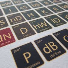 periodic table rug area rug ideas