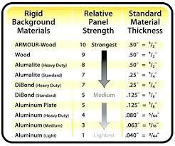 Standard Sheet Metal Sizes Galvanized Sheet Metal Thickness