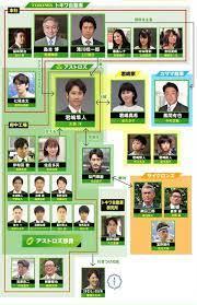 高校 入試 ドラマ ネタバレ