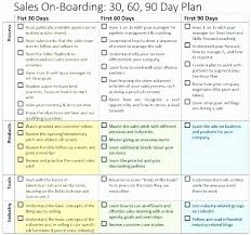 90 Day Action Plan Templates Lovely 30 60 Day Plan Template Sales