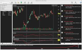 Free Forex Charting Software For Mac Forex Trading Software Mac Binary