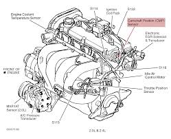 2006 jeep liberty starter wiring diagram images fuel system on a 96 dodge stratus starter location on engine image for user