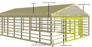 steel building cost per square foot a frame house cost per square foot pole barn cost steel building cost