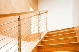 Wer ohne eine maßtabelle für mädchen oder jungen einkauft, erwirbt oftmals kleidung, die gar nicht passt. Treppenarten Treppenformen Varianten Im Uberblick