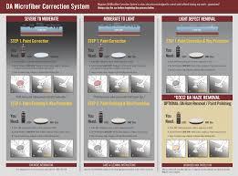 Meguiars Cutting Compound Chart Meguiars Da Microfiber Correction Compound Pint D300