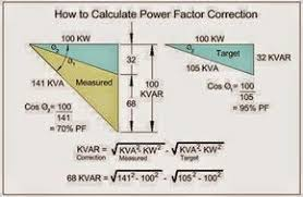 Power Factor Correction Calculation Chart How To Calculate Power Factor Correction More Electricity