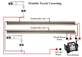 train tracks pts diagram railroad crossing signal single track train tracks pts diagram railroad crossing signal single track
