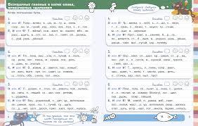 Тест по русскому языку класс Ответы Контрольная работа по русскому языку 10 класс в 4