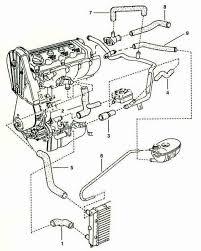 vw jetta radiator hose diagram image 16v cooling system diagram for hoses needed on 2000 vw jetta radiator hose diagram