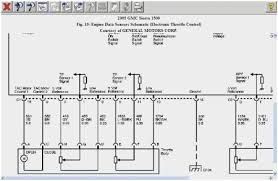gmc wiring diagrams best 94 gmc sierra wiring diagram 28 wiring gmc wiring diagrams cute gmc sierra wiring diagram efcaviation of gmc wiring diagrams best 94 gmc