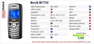 BenQ M775C :: GSMchoice.com