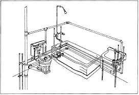 bathroom plumbing. Simple Plumbing Bathroom Plumbing Guide Plain On For Innovative Inside 7 M