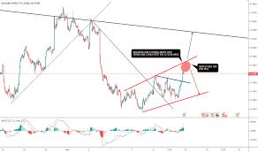 Audusd Chart Tradingview Page 34 Aud Usd Chart Aud Usd Rate Tradingview