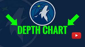 Minnesota Timberwolves Depth Chart 2019 Minnesota Timberwolves Depth Chart Analysis