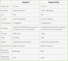 huawei p9 plus specification. huawei p9 plus specification