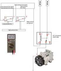 ac compressor wiring diagram ac image wiring diagram similiar car a c compressor diagram keywords on ac compressor wiring diagram
