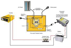rv converter wiring diagram wiring diagram wiring diagrams for cers the diagram the following schematic is rv inverter