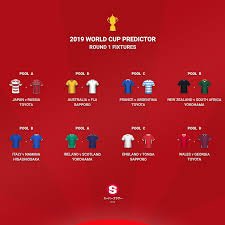 World Cup Tournament Chart Rugby World Cup Round 1 Predictions
