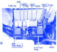 kia sportage injection 2002 fuse box block circuit breaker diagram 2001 kia sportage radio wiring diagram at 2002 Kia Sportage Wiring Diagram