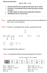 solution great job this concludes our lesson on quadratic functions