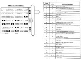2000 e350 cargo van i do not have a copy of the fuse panel diagram graphic