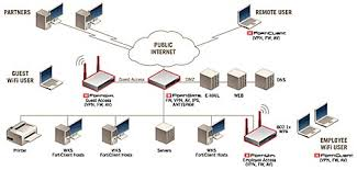 norcom2000 high speed internet, web hosting and satellite tv wired home network setup at Home Security Network Diagram