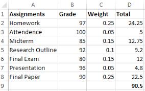 Calculating Grades In Excel Student Multimedia Design Center
