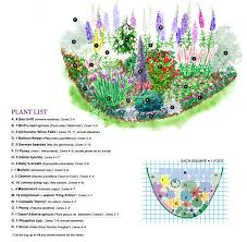 Small Picture 3 Season Flower Garden Plan Flower garden plans Gardens and