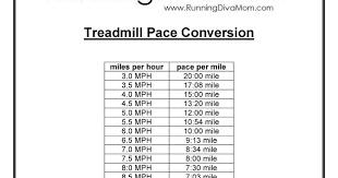 Treadmill Mph Chart Miles To Km Chart Treadmill Handy Chart Showing Pace