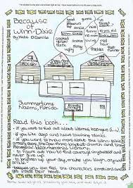 Poster Book Report - BECAUSE OF WINN-DIXIE | Writing About Reading ...