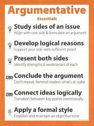 argumentative essentials poster the ccss requirement for  argumentative essentials poster 2 the ccss requirement for argumentative writing from 6th grade up it s important for students to understa