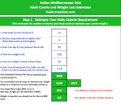 diet spreadsheet imd calorie estimator italian mediterranean diet