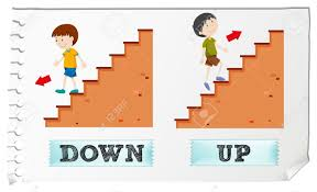 down stairs clipart. Brilliant Down Opposite Adjectives Down And Up Illustration Illustration Throughout Down Stairs Clipart S