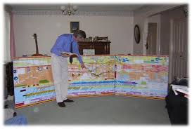 Bible Timeline Wall Chart Bible Timeline Chart Chronicling Significant Biblical Events