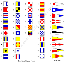 The phonetic alphabet used for confirming spelling and words is quite different and far more complicated to the phonetic alphabet used to confirm pronunciation and word sounds , used by used by linguists, speech therapists, and language teachers, etc. Free Printable Maritime Flags Scavenger Hunt Code Nautical Flag Alphabet Signal Flags Nautical Signal Flags