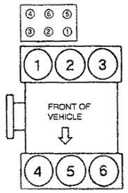 1998 ford f150 cylinder diagram wiring diagram database \u2022 Ford 4.2 Firing Order at 2002 Ford F150 4 2 Spark Plug Wiring Diagram