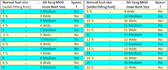 Military Boots Size Chart Mcdonalds Uniform Size Chart Acu