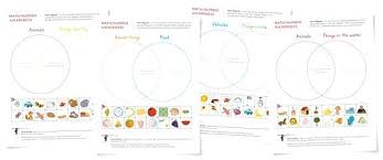 Venn Diagram Gcse Worksheet Two Circle Venn Diagram Math Kindergarten Worksheets Diagram