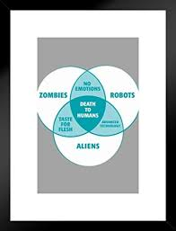Zombie Alien Robot Venn Diagram Amazon Com Poster Foundry Zombies Robots Aliens Venn Diagram Funny