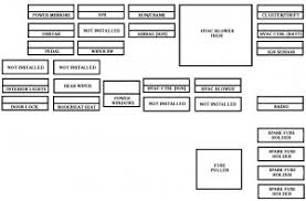 2005 bu relay panel wiring diagram for car engine chevrolet bu mk6 sixth generation 2004 2008 fuse box diagram on 2005 bu relay panel