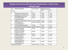 дипломная презентация по постановке системы бюджетирования на предпри   8