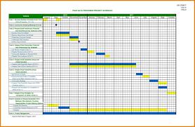 Excel Schedule Chart Template Construction Project Schedule Excel Sada Margarethaydon Com