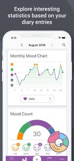 Daylio Journal Diary Moods On The App Store